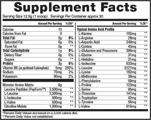 Cytosport Monster Amino Supplement Facts